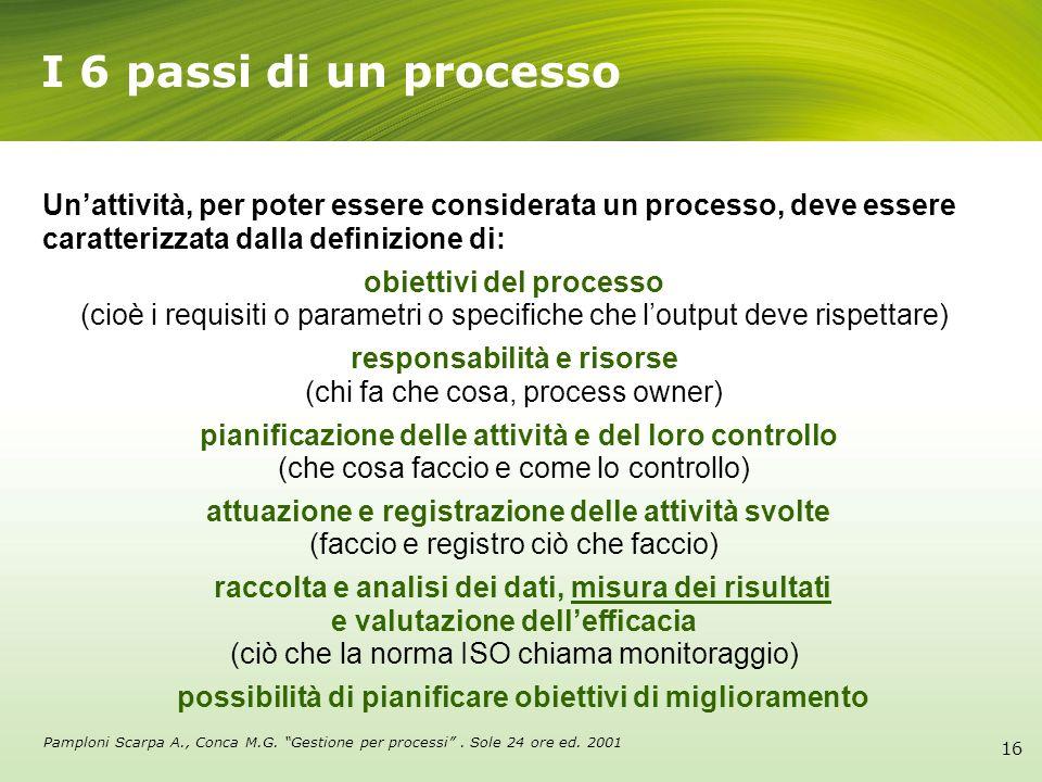 I 6 passi di un processo Unattività, per poter essere considerata un processo, deve essere caratterizzata dalla definizione di: obiettivi del processo