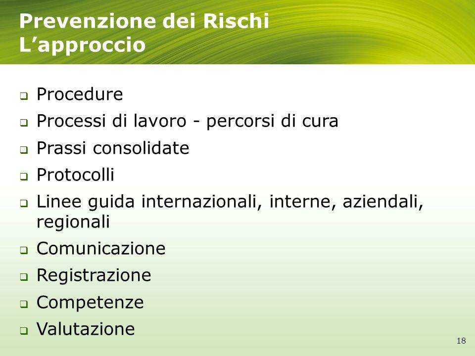 Prevenzione dei Rischi Lapproccio Procedure Processi di lavoro - percorsi di cura Prassi consolidate Protocolli Linee guida internazionali, interne, a