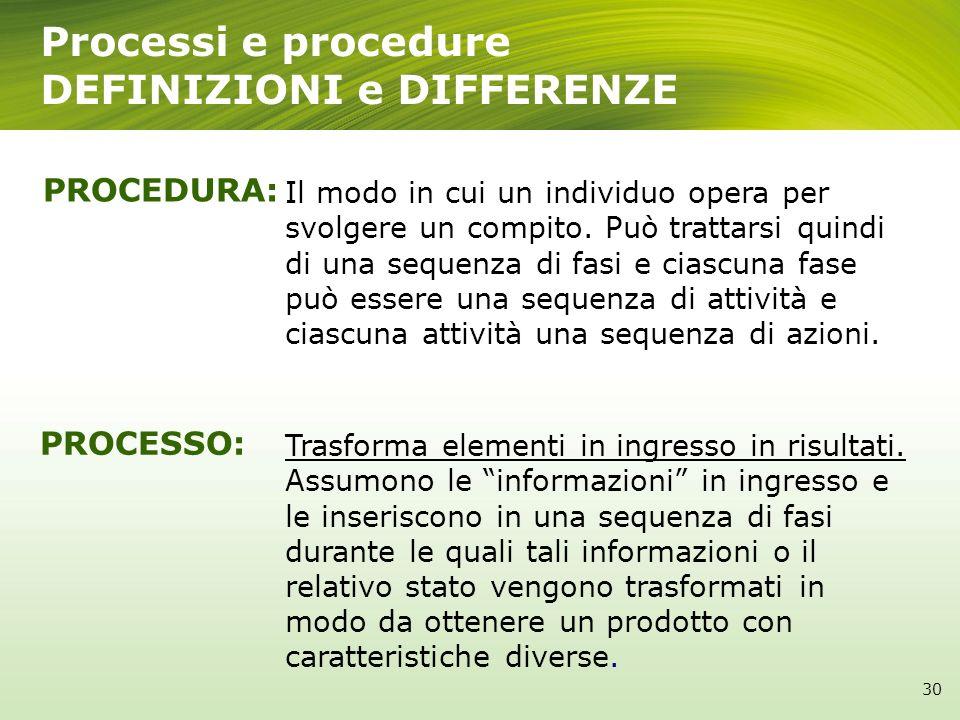 30 Processi e procedure DEFINIZIONI e DIFFERENZE PROCEDURA: Il modo in cui un individuo opera per svolgere un compito. Può trattarsi quindi di una seq