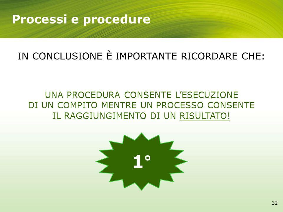 Processi e procedure IN CONCLUSIONE È IMPORTANTE RICORDARE CHE: UNA PROCEDURA CONSENTE LESECUZIONE DI UN COMPITO MENTRE UN PROCESSO CONSENTE IL RAGGIU