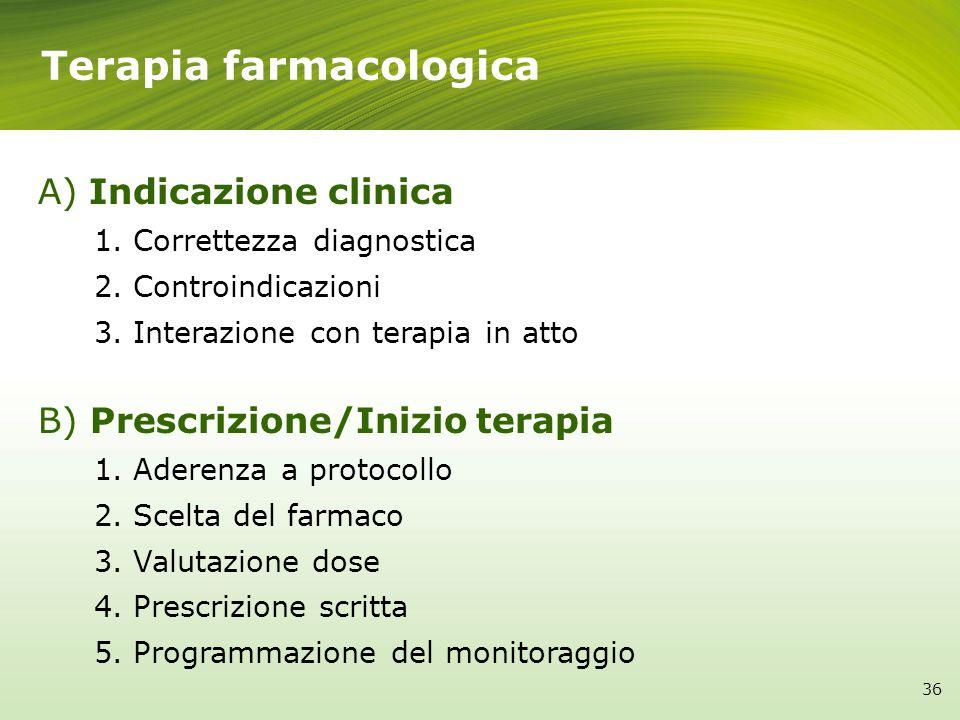 Terapia farmacologica A) Indicazione clinica 1.Correttezza diagnostica 2.Controindicazioni 3.Interazione con terapia in atto B) Prescrizione/Inizio te