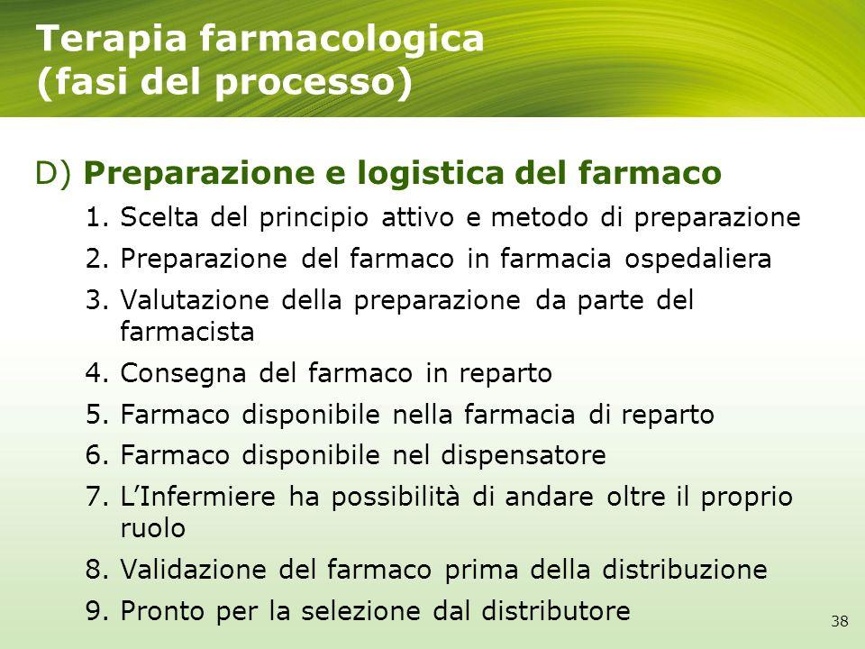 D) Preparazione e logistica del farmaco 1.Scelta del principio attivo e metodo di preparazione 2.Preparazione del farmaco in farmacia ospedaliera 3.Va