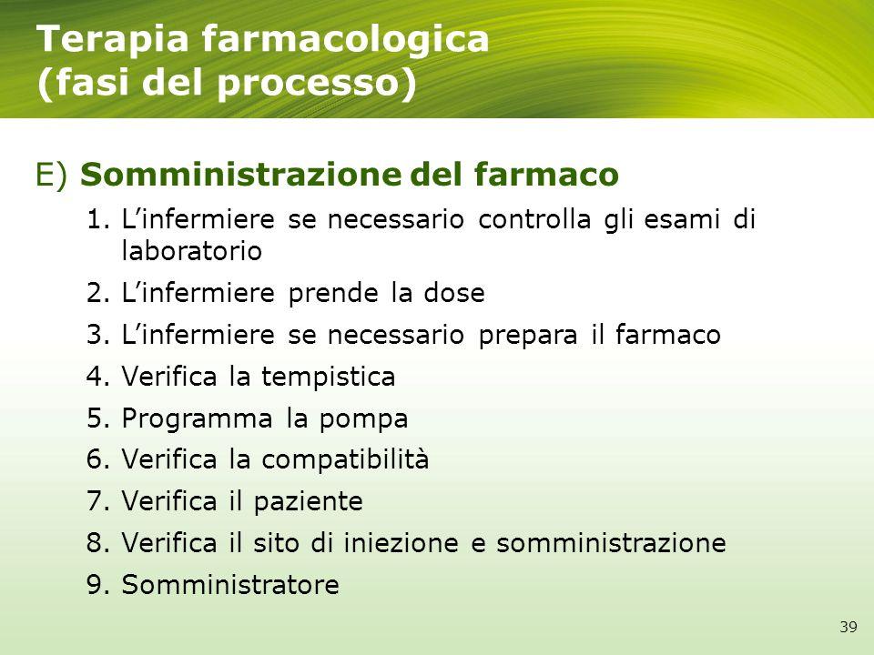 E) Somministrazione del farmaco 1.Linfermiere se necessario controlla gli esami di laboratorio 2.Linfermiere prende la dose 3.Linfermiere se necessari