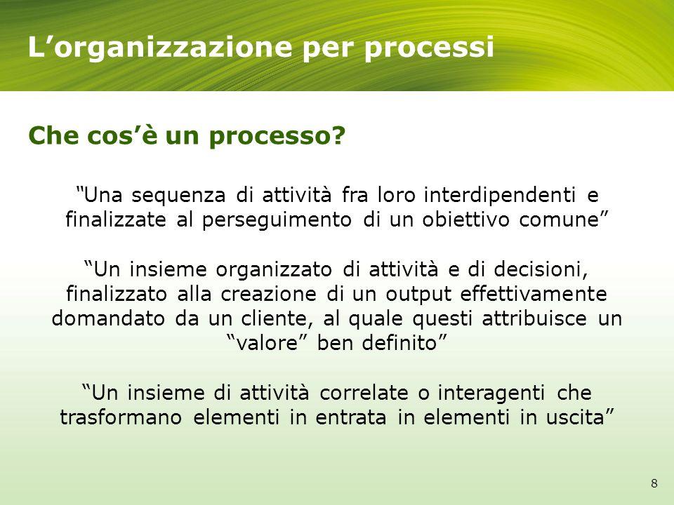 8 Lorganizzazione per processi Che cosè un processo? Una sequenza di attività fra loro interdipendenti e finalizzate al perseguimento di un obiettivo