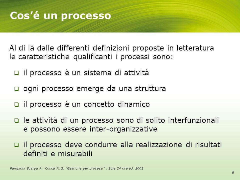9 Cosé un processo Al di là dalle differenti definizioni proposte in letteratura le caratteristiche qualificanti i processi sono: il processo è un sis