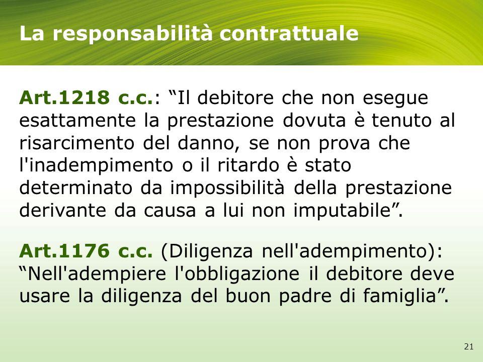 Art.1218 c.c.: Il debitore che non esegue esattamente la prestazione dovuta è tenuto al risarcimento del danno, se non prova che l'inadempimento o il