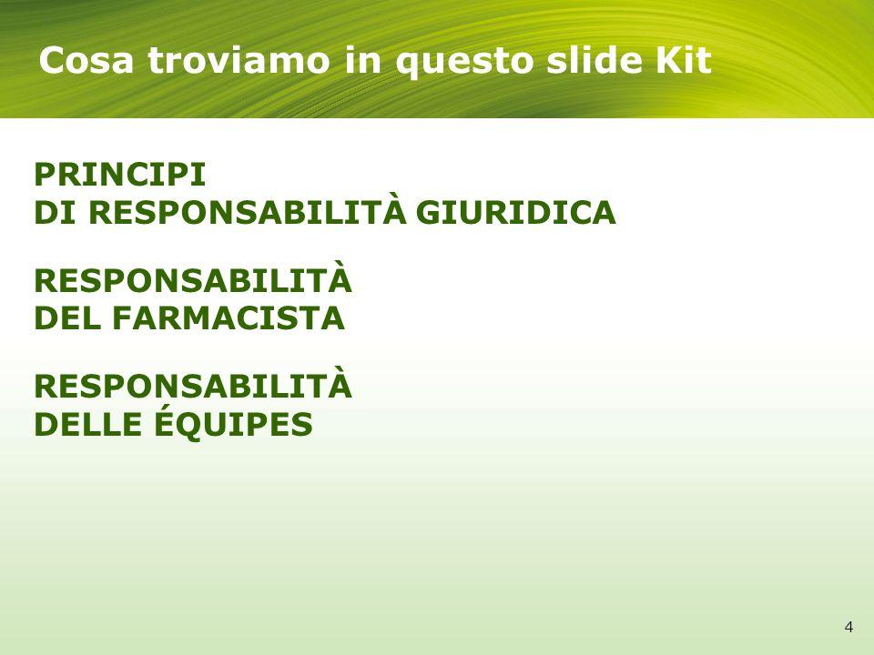 PRINCIPI DI RESPONSABILITÀ GIURIDICA RESPONSABILITÀ DEL FARMACISTA RESPONSABILITÀ DELLE ÉQUIPES Cosa troviamo in questo slide Kit 4