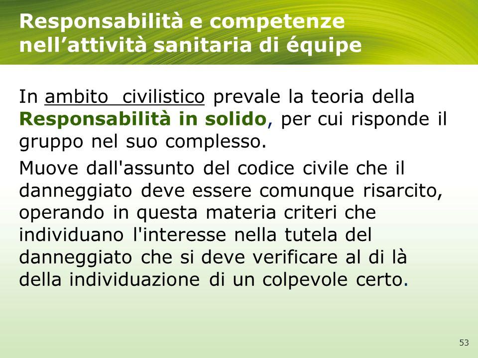 In ambito civilistico prevale la teoria della Responsabilità in solido, per cui risponde il gruppo nel suo complesso. Muove dall'assunto del codice ci