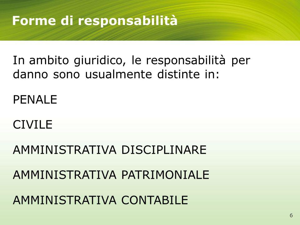 Forme di responsabilità In ambito giuridico, le responsabilità per danno sono usualmente distinte in: PENALE CIVILE AMMINISTRATIVA DISCIPLINARE AMMINI