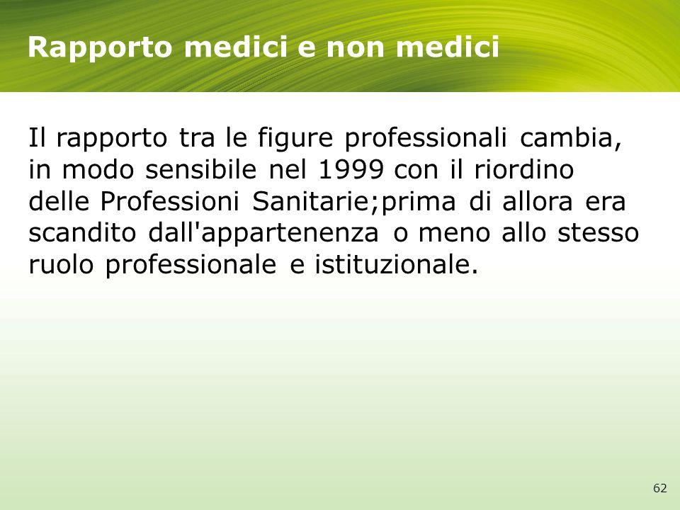 Rapporto medici e non medici Il rapporto tra le figure professionali cambia, in modo sensibile nel 1999 con il riordino delle Professioni Sanitarie;pr