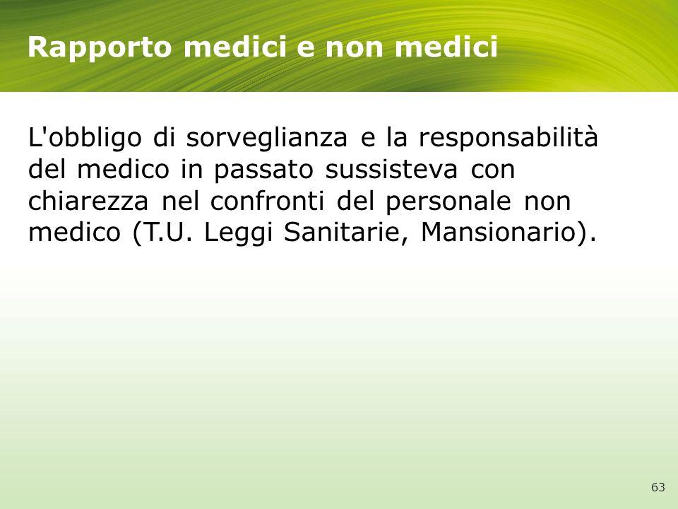 L'obbligo di sorveglianza e la responsabilità del medico in passato sussisteva con chiarezza nel confronti del personale non medico (T.U. Leggi Sanita