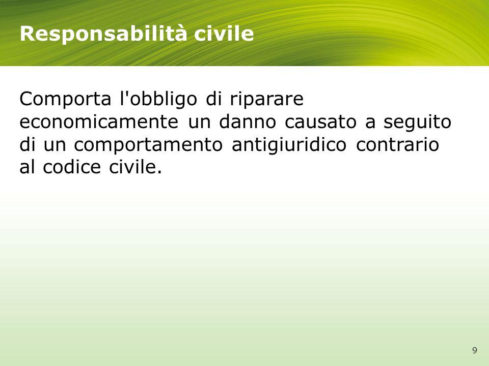Comporta l'obbligo di riparare economicamente un danno causato a seguito di un comportamento antigiuridico contrario al codice civile. Responsabilità