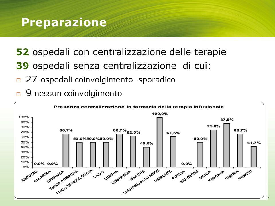 Preparazione 52 ospedali con centralizzazione delle terapie 39 ospedali senza centralizzazione di cui: 27 ospedali coinvolgimento sporadico 9 nessun c
