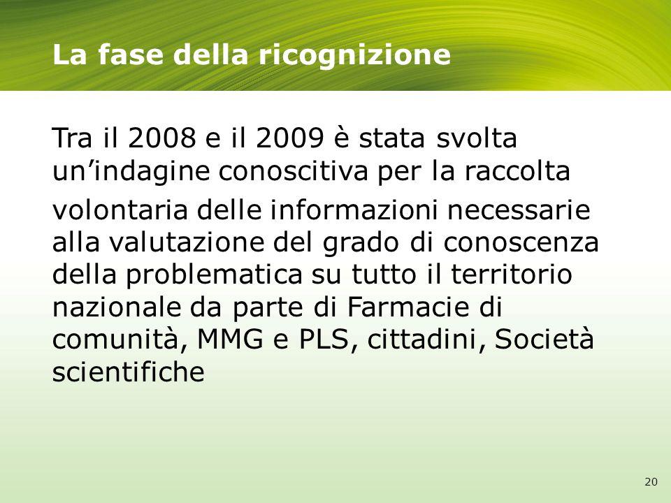 La fase della ricognizione Tra il 2008 e il 2009 è stata svolta unindagine conoscitiva per la raccolta volontaria delle informazioni necessarie alla v