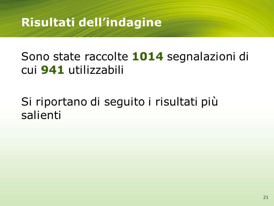 Risultati dellindagine Sono state raccolte 1014 segnalazioni di cui 941 utilizzabili Si riportano di seguito i risultati più salienti 21