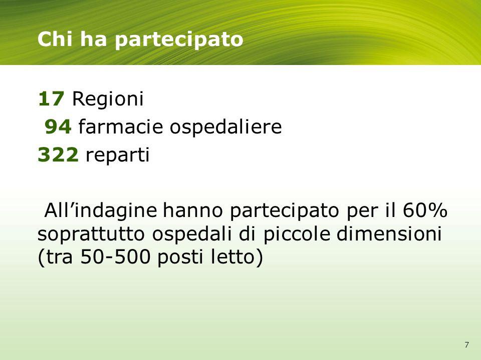 Chi ha partecipato 17 Regioni 94 farmacie ospedaliere 322 reparti Allindagine hanno partecipato per il 60% soprattutto ospedali di piccole dimensioni