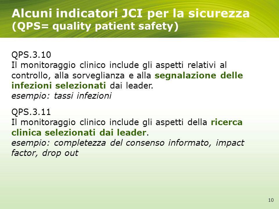 Alcuni indicatori JCI per la sicurezza (QPS= quality patient safety) 10 QPS.3.10 Il monitoraggio clinico include gli aspetti relativi al controllo, al