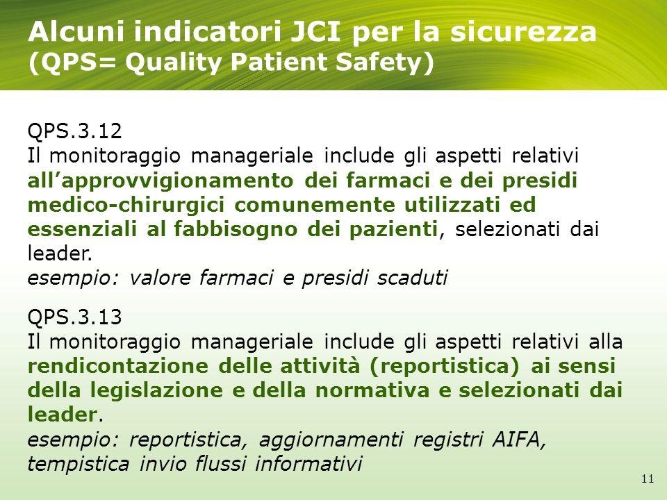 11 QPS.3.12 Il monitoraggio manageriale include gli aspetti relativi allapprovvigionamento dei farmaci e dei presidi medico-chirurgici comunemente uti