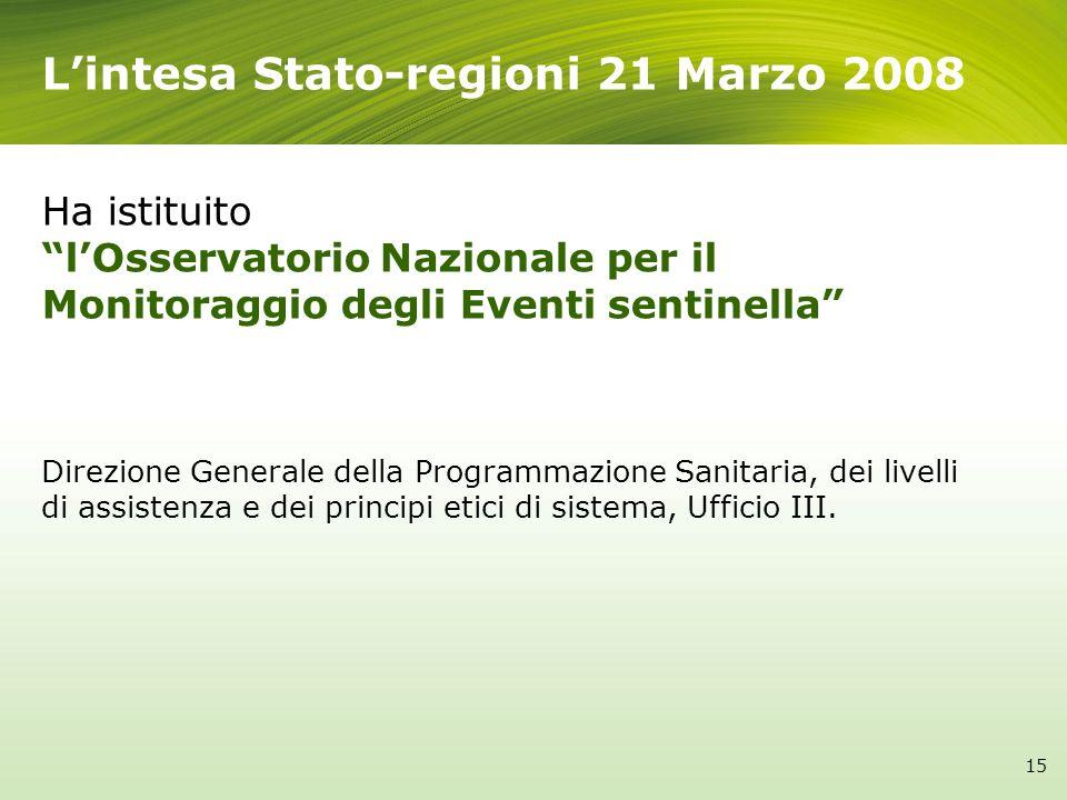 Lintesa Stato-regioni 21 Marzo 2008 15 Ha istituito lOsservatorio Nazionale per il Monitoraggio degli Eventi sentinella Direzione Generale della Progr