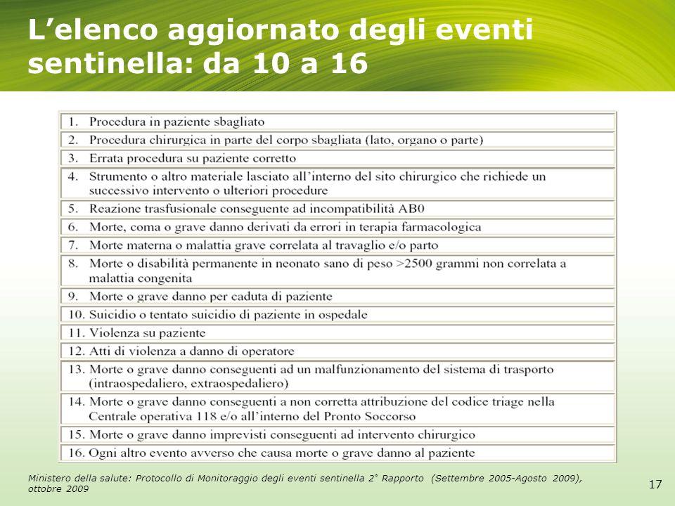 Lelenco aggiornato degli eventi sentinella: da 10 a 16 17 Ministero della salute: Protocollo di Monitoraggio degli eventi sentinella 2° Rapporto (Sett
