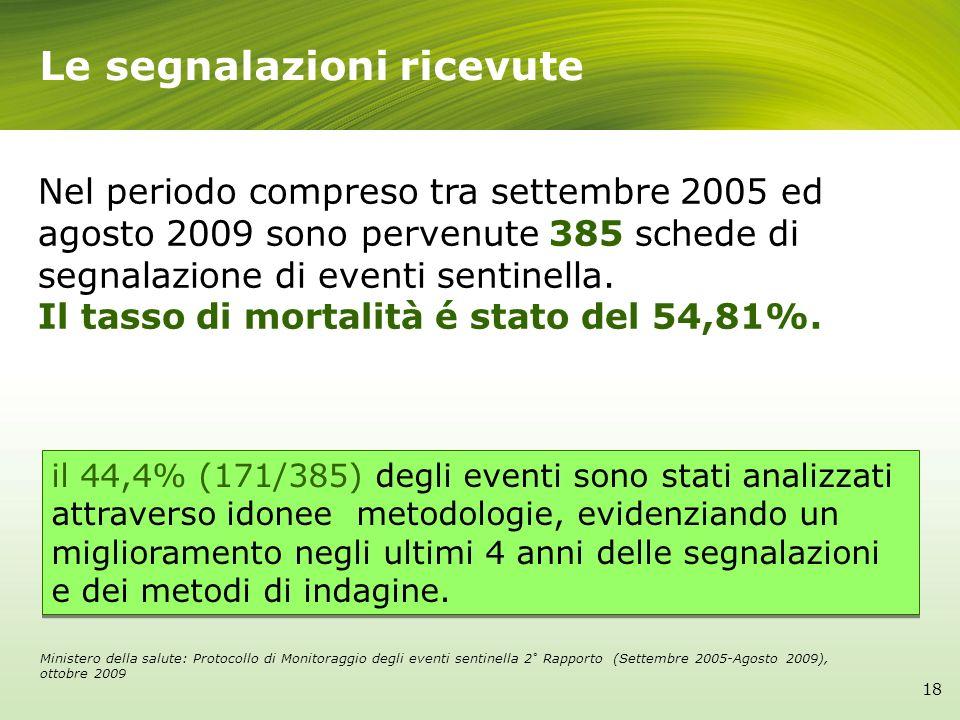Le segnalazioni ricevute 18 Nel periodo compreso tra settembre 2005 ed agosto 2009 sono pervenute 385 schede di segnalazione di eventi sentinella. Il