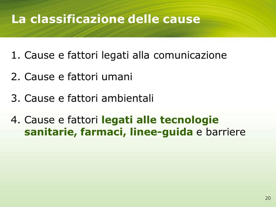 La classificazione delle cause 20 1. Cause e fattori legati alla comunicazione 2. Cause e fattori umani 3. Cause e fattori ambientali 4. Cause e fatto