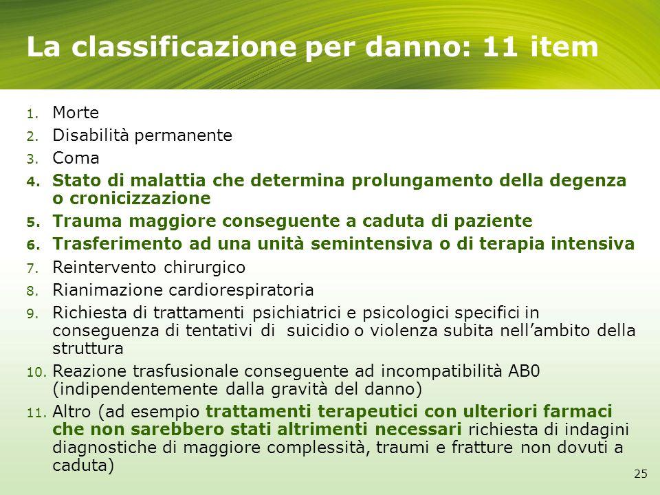 La classificazione per danno: 11 item 25 1. Morte 2. Disabilità permanente 3. Coma 4. Stato di malattia che determina prolungamento della degenza o cr