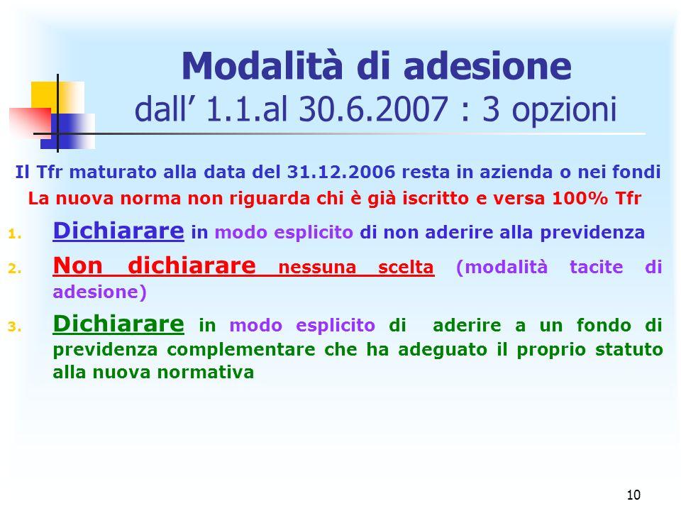 10 Modalità di adesione dall 1.1.al 30.6.2007 : 3 opzioni Il Tfr maturato alla data del 31.12.2006 resta in azienda o nei fondi La nuova norma non rig
