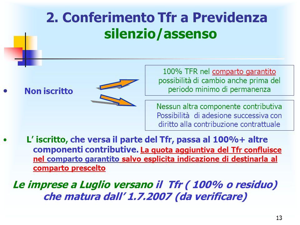 13 2. Conferimento Tfr a Previdenza silenzio/assenso Non iscritto 100% TFR nel comparto garantito possibilità di cambio anche prima del periodo minimo