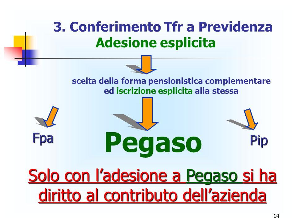 14 3. Conferimento Tfr a Previdenza Adesione esplicita scelta della forma pensionistica complementare ed iscrizione esplicita alla stessa Pegaso Fpa P