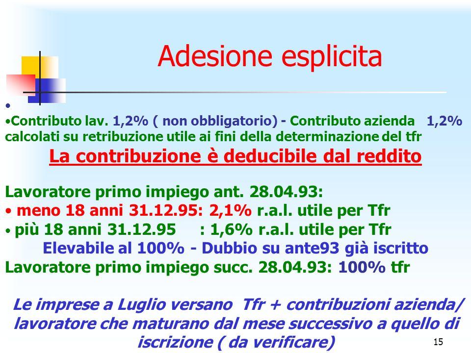 15 Adesione esplicita Contributo lav. 1,2% ( non obbligatorio) - Contributo azienda 1,2% calcolati su retribuzione utile ai fini della determinazione