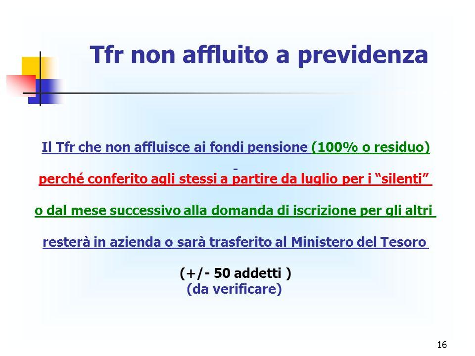 16 Il Tfr che non affluisce ai fondi pensione (100% o residuo) perché conferito agli stessi a partire da luglio per i silenti o dal mese successivo al