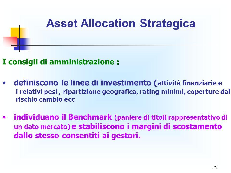 25 Asset Allocation Strategica : I consigli di amministrazione : definiscono le linee di investimento ( attività finanziarie e i relativi pesi, ripart