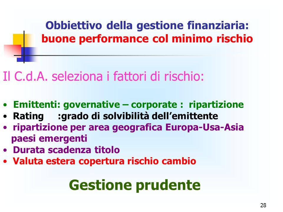 28 Obbiettivo della gestione finanziaria: buone performance col minimo rischio Il C.d.A. seleziona i fattori di rischio: Emittenti: governative – corp