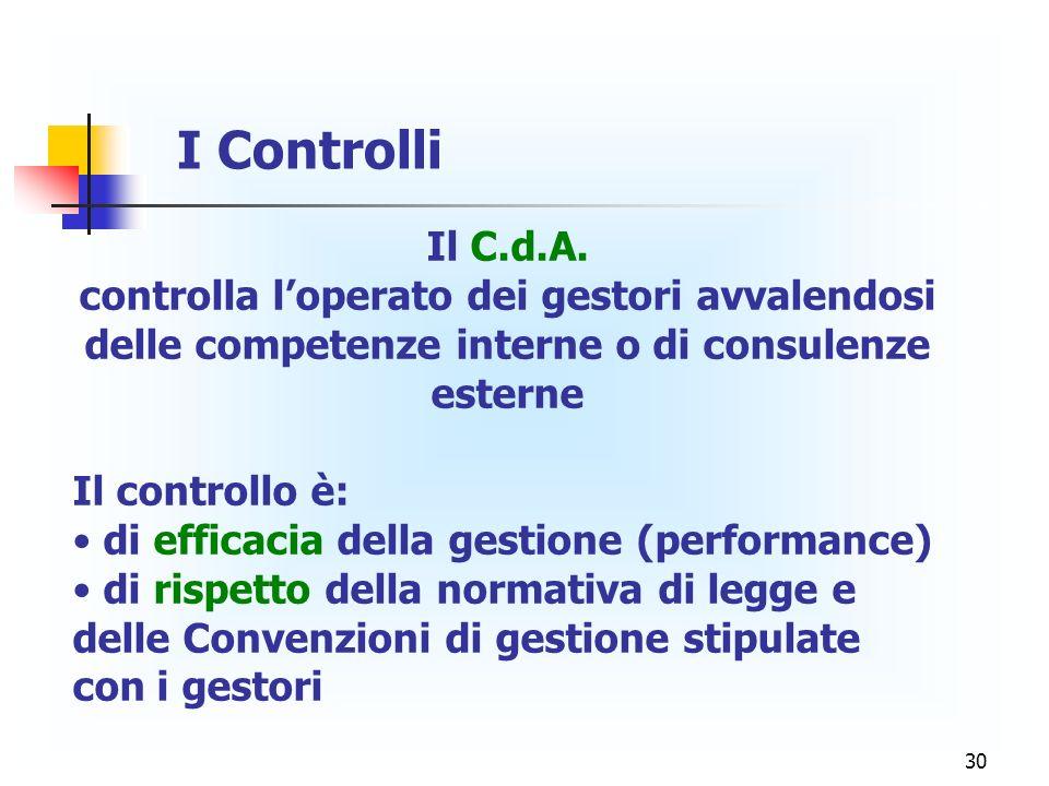 30 I Controlli Il C.d.A. controlla loperato dei gestori avvalendosi delle competenze interne o di consulenze esterne Il controllo è: di efficacia dell