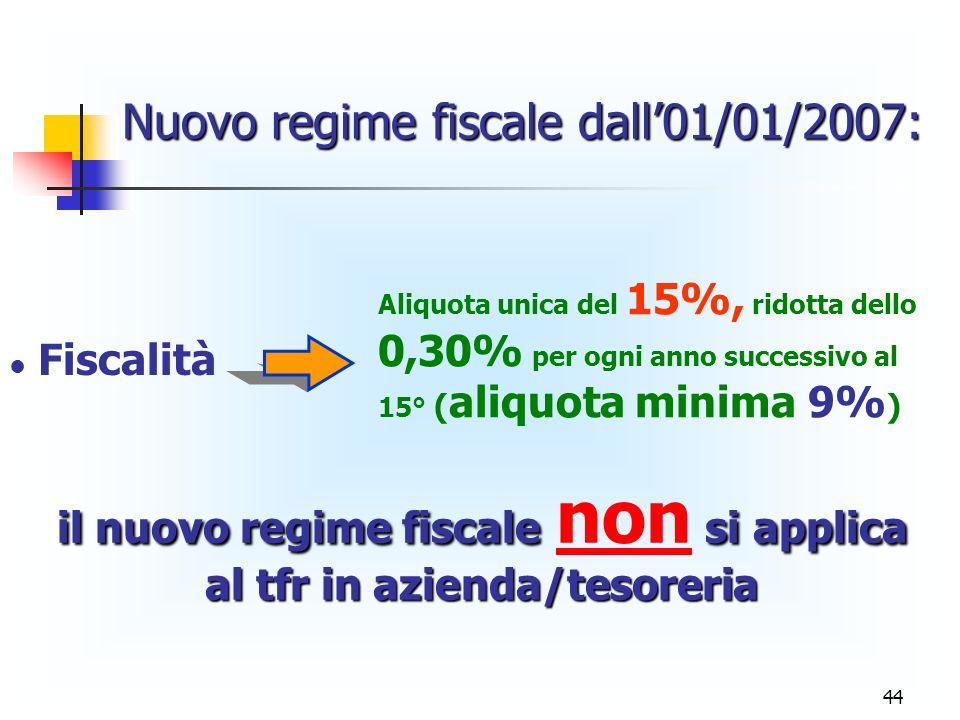 44 Nuovo regime fiscale dall01/01/2007: Nuovo regime fiscale dall01/01/2007: Aliquota unica del 15%, ridotta dello 0,30% per ogni anno successivo al 1