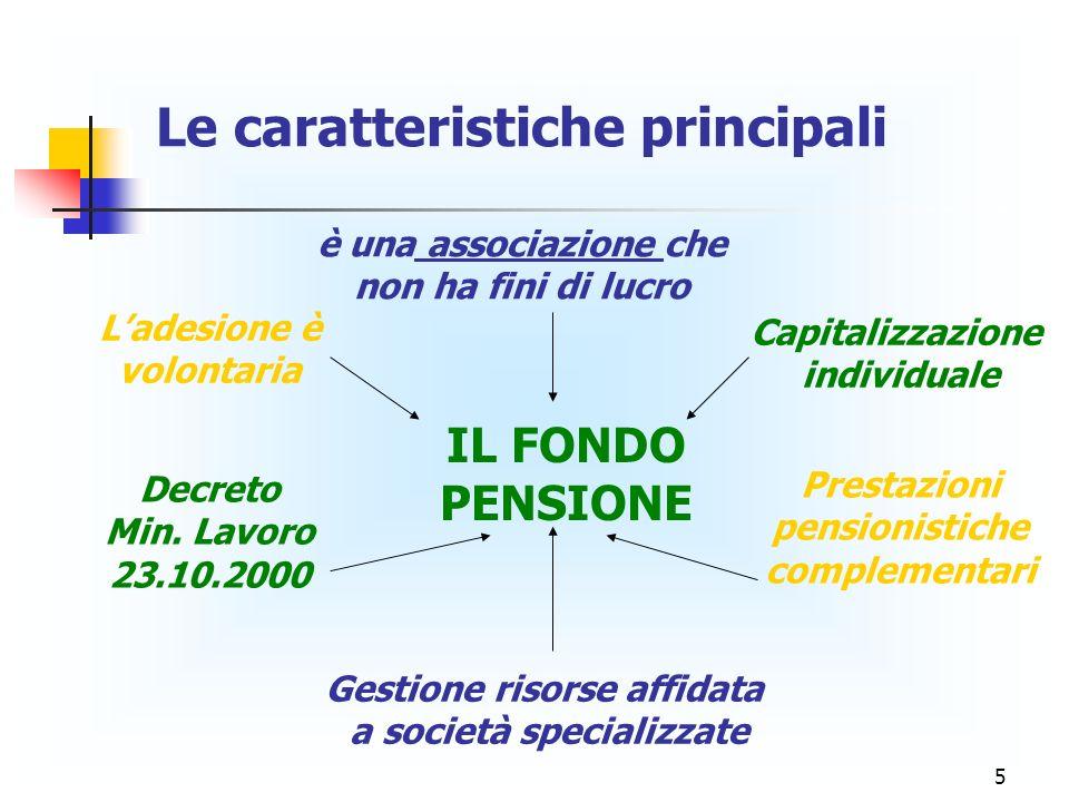 5 Le caratteristiche principali è una associazione che non ha fini di lucro Ladesione è volontaria Capitalizzazione individuale Decreto Min. Lavoro 23