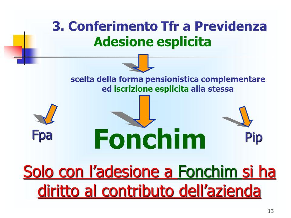 13 3. Conferimento Tfr a Previdenza Adesione esplicita scelta della forma pensionistica complementare ed iscrizione esplicita alla stessa Fonchim Fpa