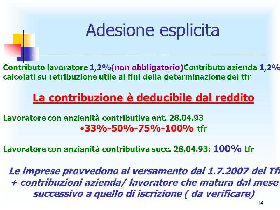 14 Adesione esplicita Contributo lavoratore 1,2%(non obbligatorio)Contributo azienda 1,2% calcolati su retribuzione utile ai fini della determinazione