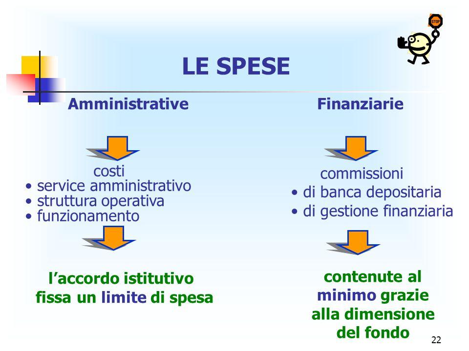 22 LE SPESE Amministrative Finanziarie laccordo istitutivo fissa un limite di spesa costi service amministrativo struttura operativa funzionamento com