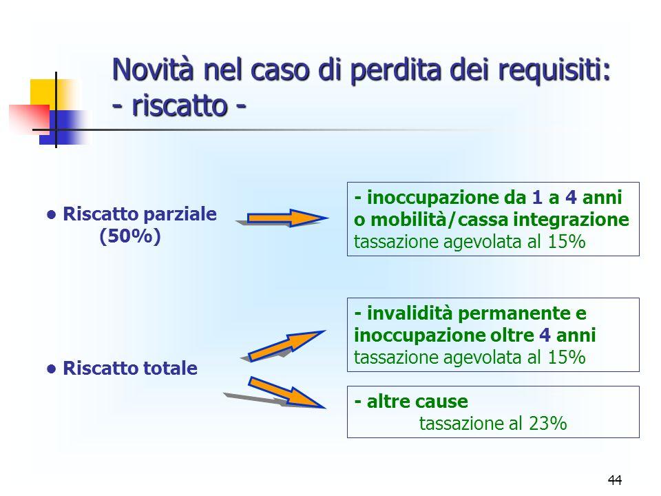 44 Novità nel caso di perdita dei requisiti: - riscatto - Riscatto parziale (50%) Riscatto totale - inoccupazione da 1 a 4 anni o mobilità/cassa integ