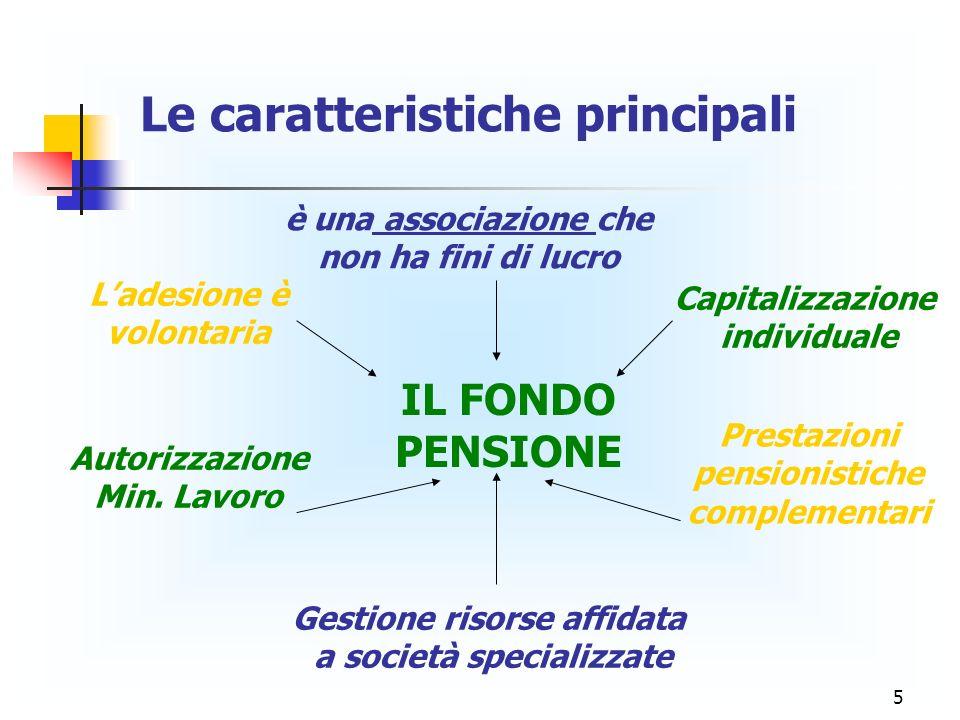 5 Le caratteristiche principali è una associazione che non ha fini di lucro Ladesione è volontaria Capitalizzazione individuale Autorizzazione Min. La
