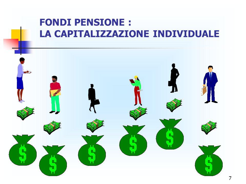 38 Prestazione in forma di capitale rendita < 50% assegno sociale INPS conversione 70% posizione maturata rendita < 50% assegno sociale si può riscuotere tutto in capitale