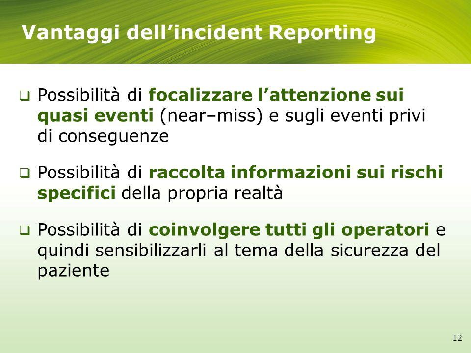 Vantaggi dellincident Reporting Possibilità di focalizzare lattenzione sui quasi eventi (near–miss) e sugli eventi privi di conseguenze Possibilità di