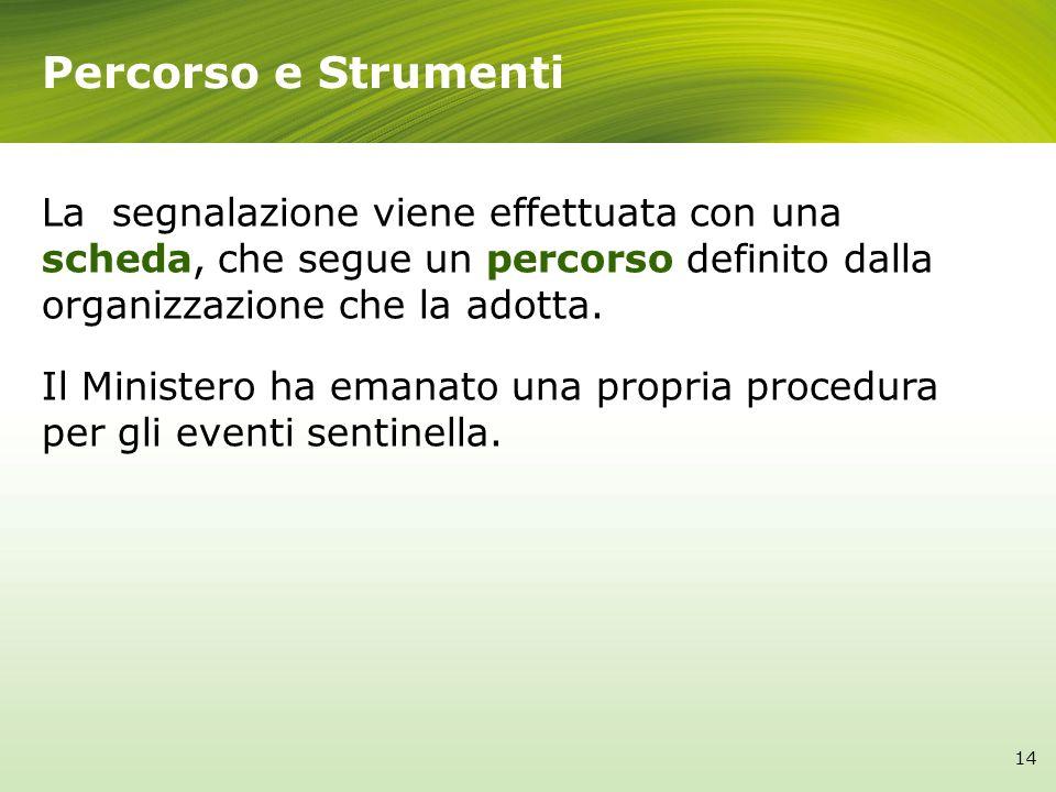 Percorso e Strumenti La segnalazione viene effettuata con una scheda, che segue un percorso definito dalla organizzazione che la adotta. Il Ministero