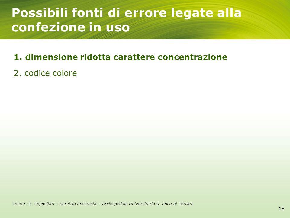 Possibili fonti di errore legate alla confezione in uso 2. codice colore Fonte: R. Zoppellari – Servizio Anestesia – Arciospedale Universitario S. Ann