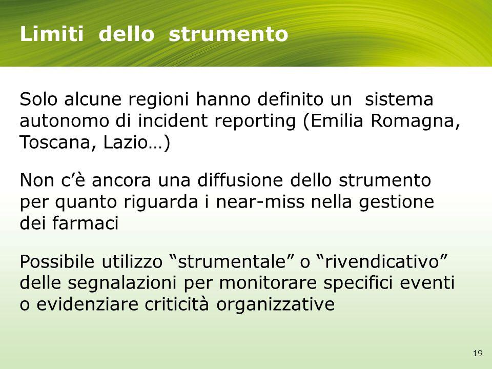 Limiti dello strumento Solo alcune regioni hanno definito un sistema autonomo di incident reporting (Emilia Romagna, Toscana, Lazio…) Non cè ancora un