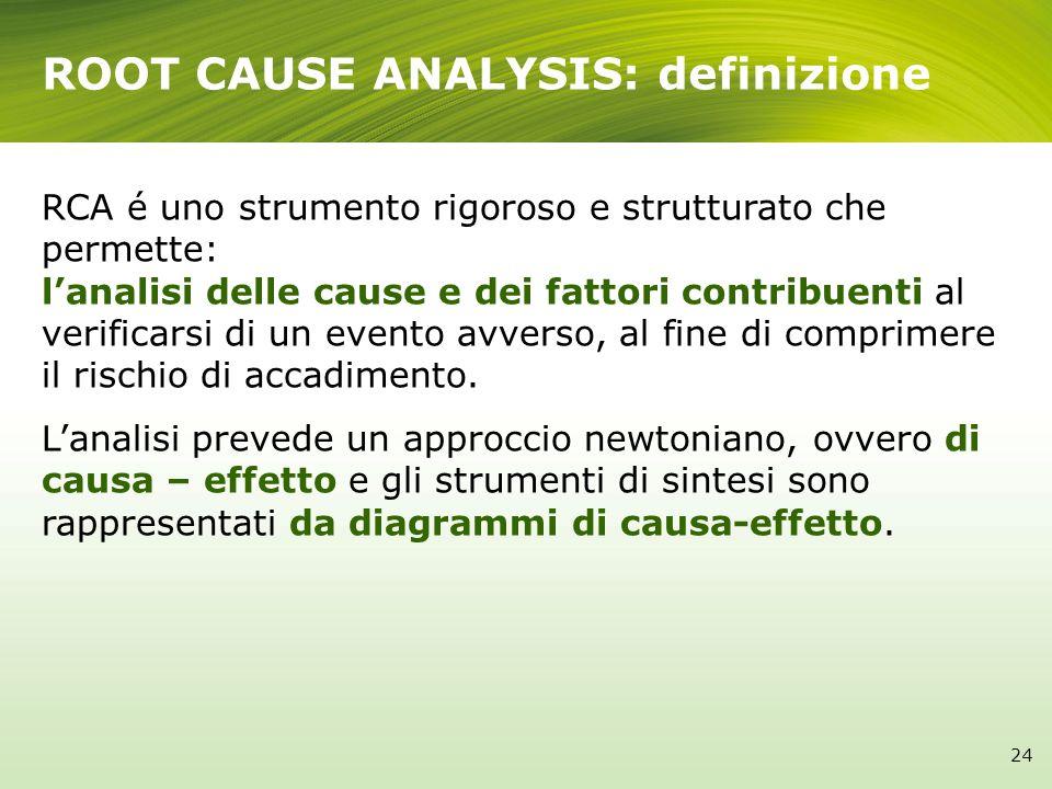 ROOT CAUSE ANALYSIS: definizione RCA é uno strumento rigoroso e strutturato che permette: lanalisi delle cause e dei fattori contribuenti al verificar