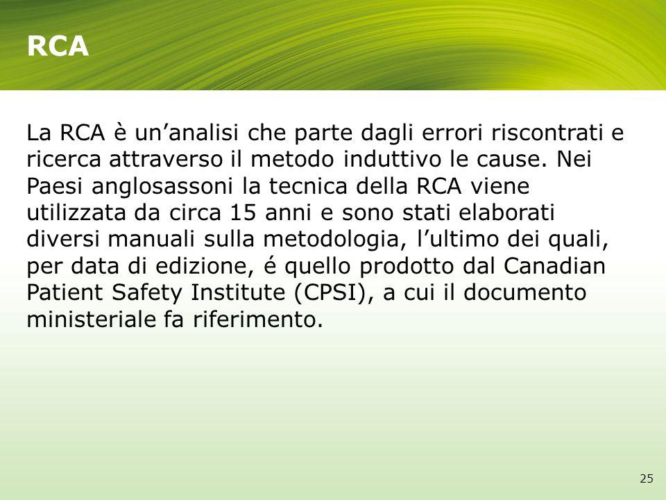 RCA La RCA è unanalisi che parte dagli errori riscontrati e ricerca attraverso il metodo induttivo le cause. Nei Paesi anglosassoni la tecnica della R
