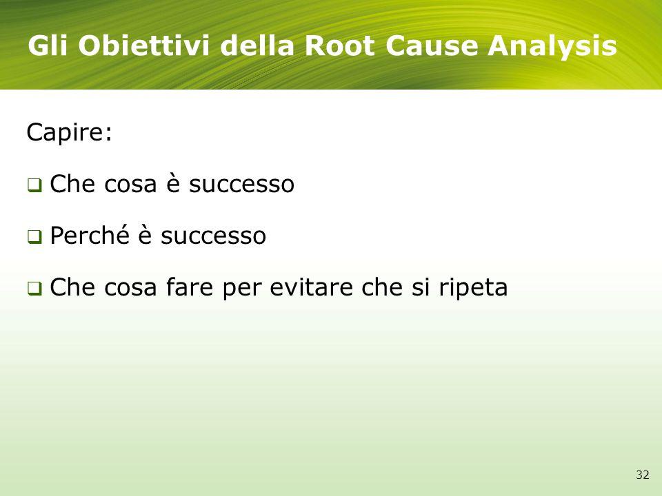 Gli Obiettivi della Root Cause Analysis Capire: Che cosa è successo Perché è successo Che cosa fare per evitare che si ripeta 32